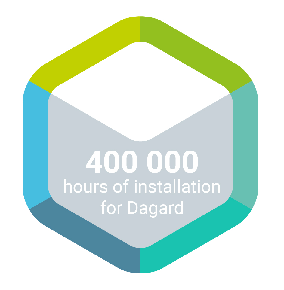 400 000 hours of installation for Dagard: cleanroom manufacturer