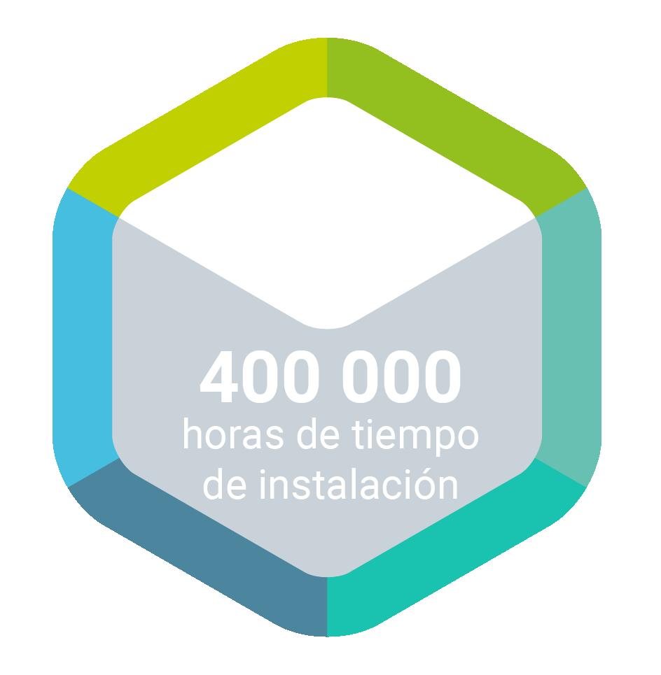 400.000 horas de tiempo de instalación para el fabricante de la sala limpia